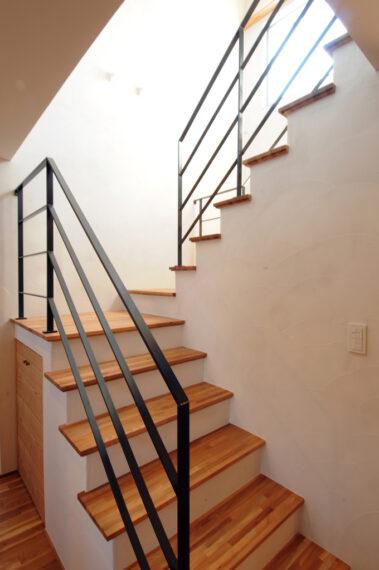 14.階段